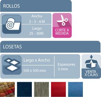 suelos alfombras acrílicas
